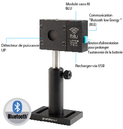 BLU Features FR-01-01