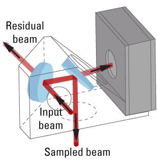 New product: Optical attenuators